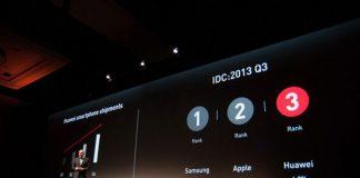 Huawei 3 место по поставкам смартфонов