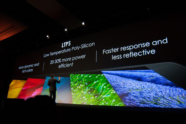 CES2014-Ascend Mate 2 4G LPTS Display