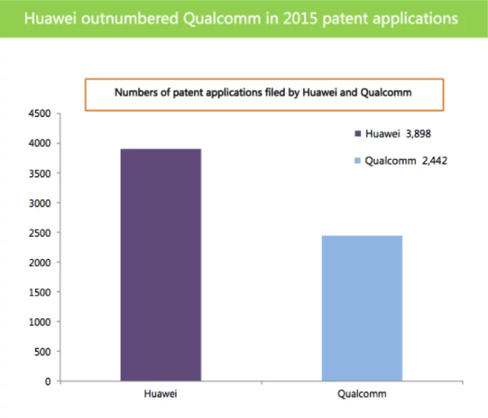 Huawei_patents_1